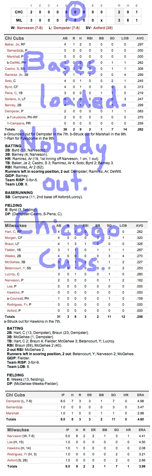 Enhanced Box Score: Cubs 2, Brewers 3 – July 26, 2011