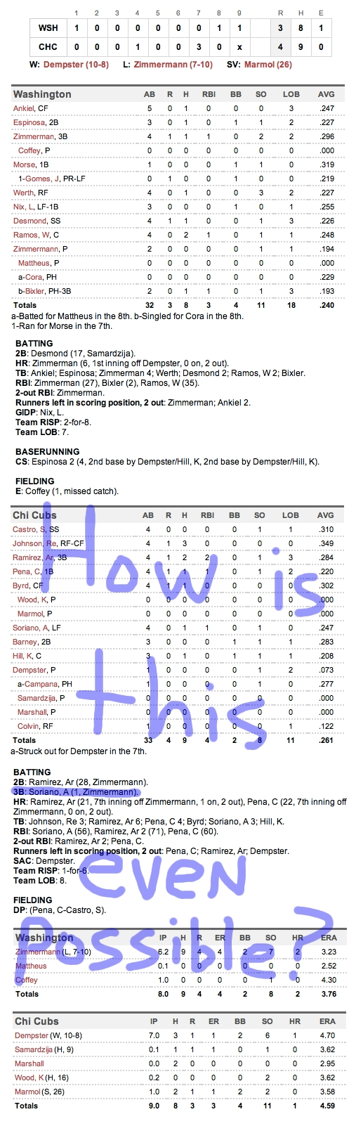Enhanced Box Score: Nationals 3, Cubs 4 – August 11, 2011