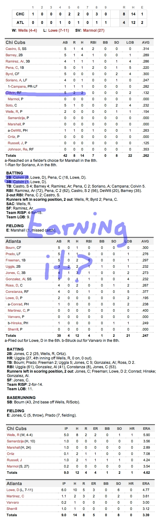 Enhanced Box Score: Cubs 8, Braves 4 – August 13, 2011