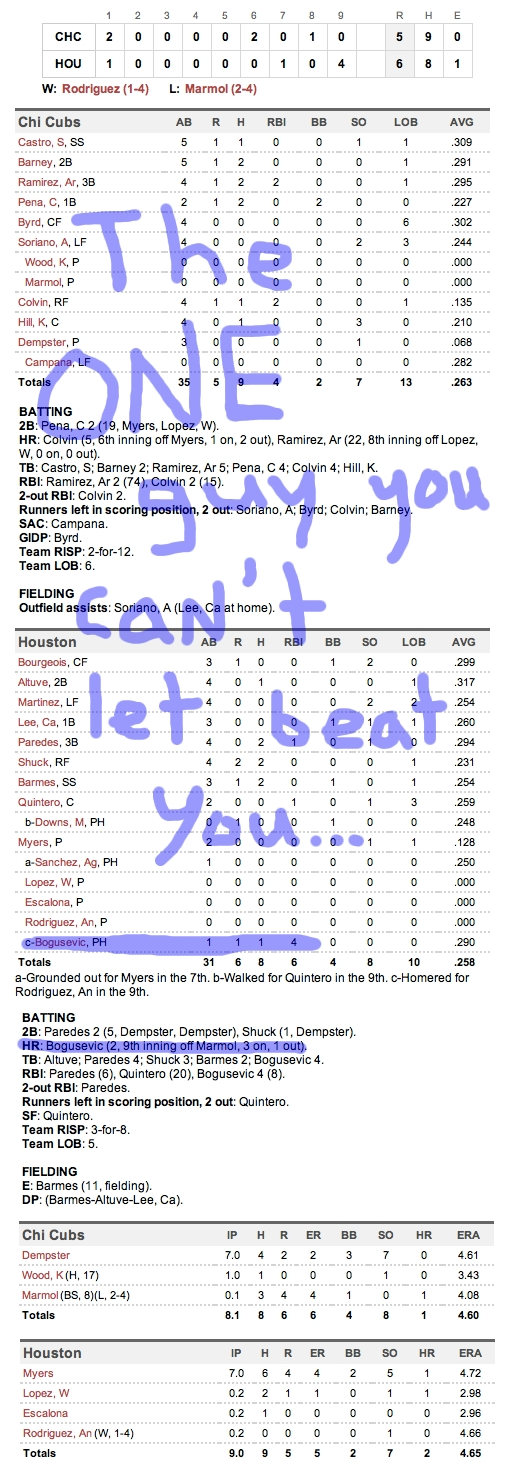 Enhanced Box Score: Cubs 5, Astros 6 – August 16, 2011