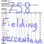 Enhanced Box Score: Braves 8, Cubs 3 – August 25, 2011