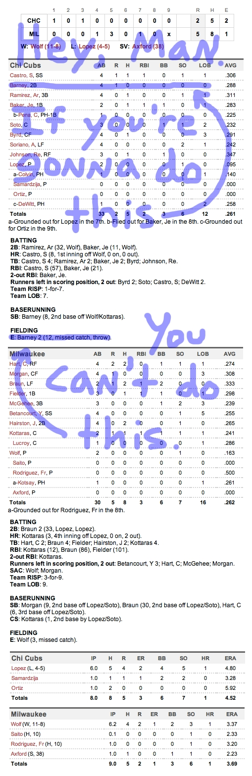 Enhanced Box Score: Cubs 2, Brewers 5 – August 26, 2011