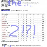 Enhanced Box Score: Cubs 4, Brewers 6 – August 27, 2011