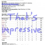Enhanced Box Score: Cubs 2, Brewers 3 – August 28, 2011