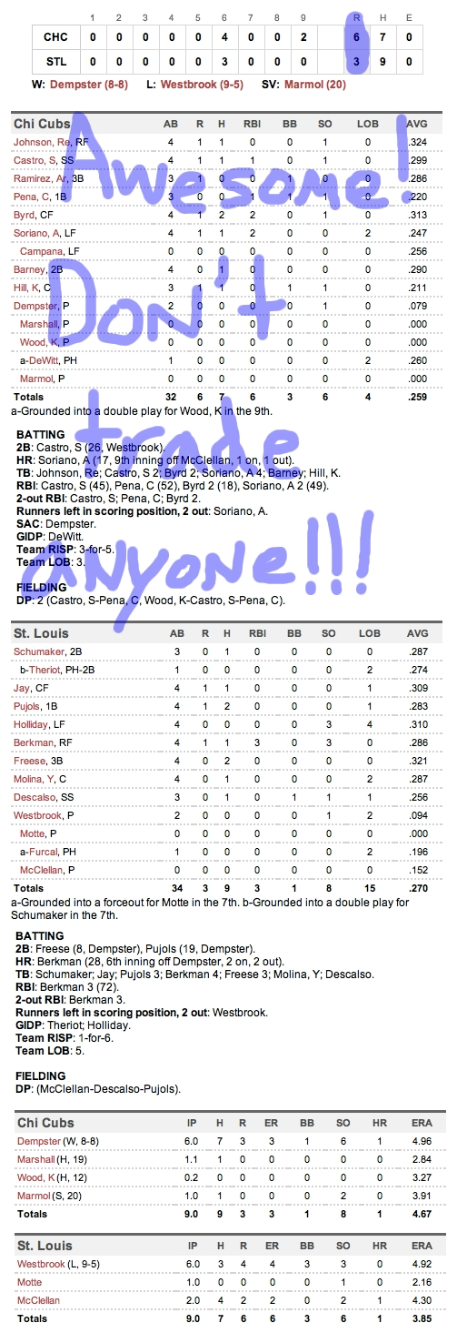 Enhanced Box Score: Cubs 6, Cardinals 3 – July 31, 2011