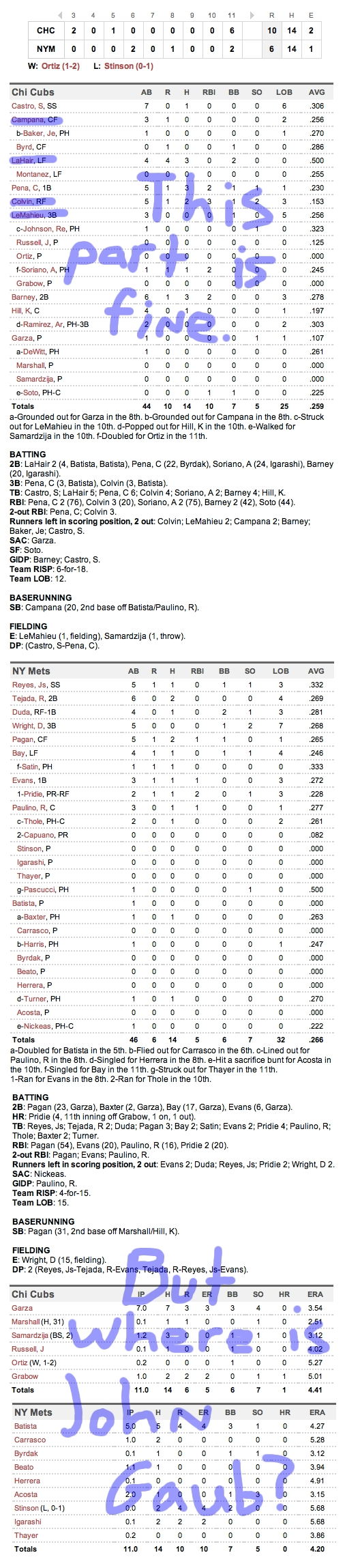 Enhanced Box Score: Cubs 10, Mets 6 – September 11, 2011