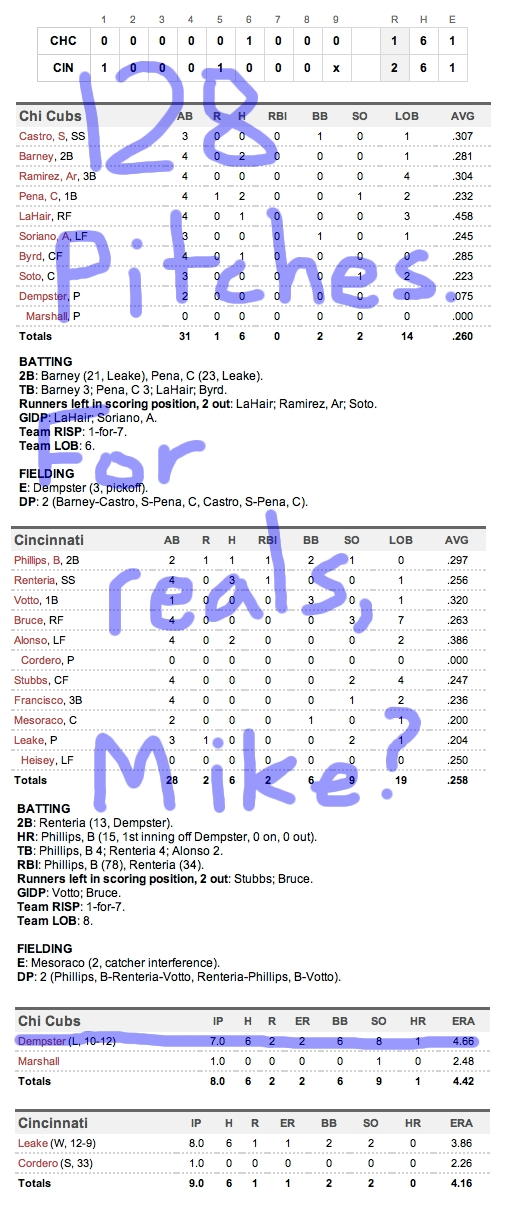 Enhanced Box Score: Cubs 1, Reds 2 – September 13, 2011