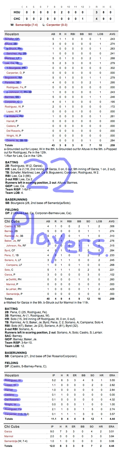 Enhanced Box Score: Astros 3, Cubs 4 – September 16, 2011