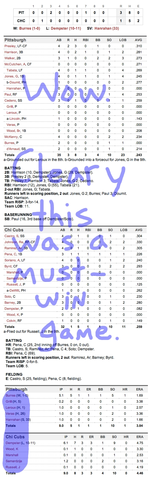 Enhanced Box Score: Pirates 3, Cubs 1 – September 2, 2011
