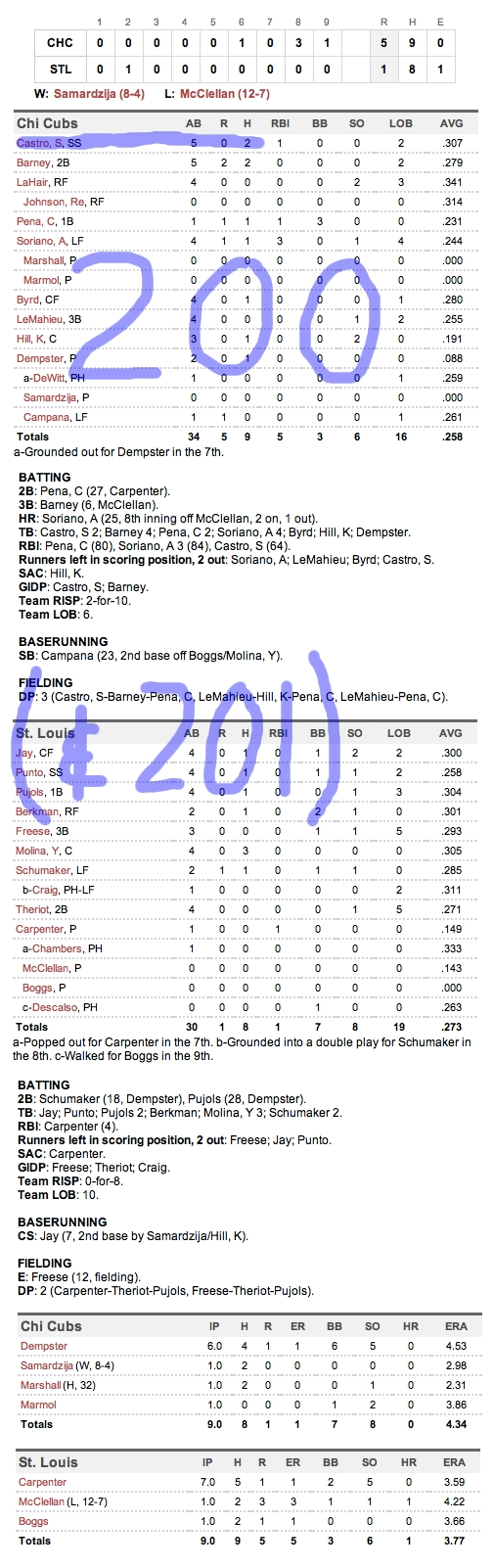 Enhanced Box Score: Cubs 5, Cardinals 1 – September 23, 2011