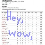 Enhanced Box Score: Cubs 1, Cardinals 2 – September 24, 2011
