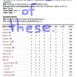 Enhanced Box Score: Cubs 6, Padres 2 – September 27, 2011