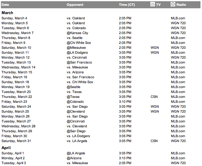 2012 Chicago Cubs Spring Training Broadcast Schedule