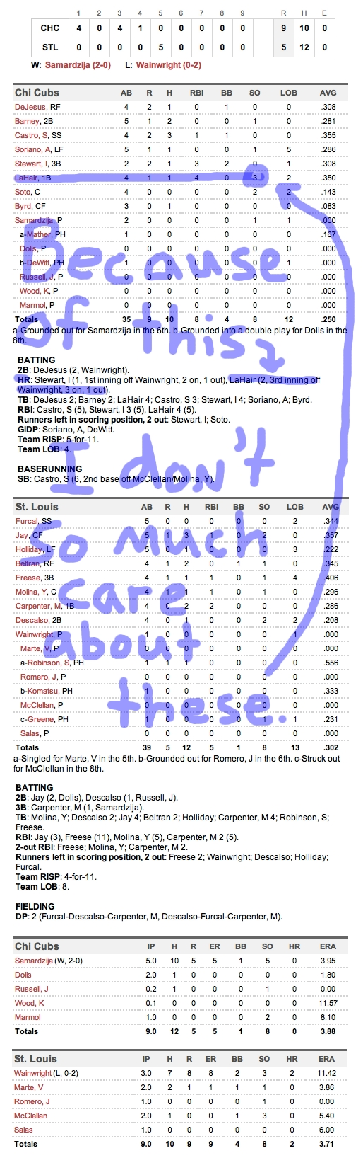 Enhanced Box Score: Cubs 9, Cardinals 5 – April 13, 2012