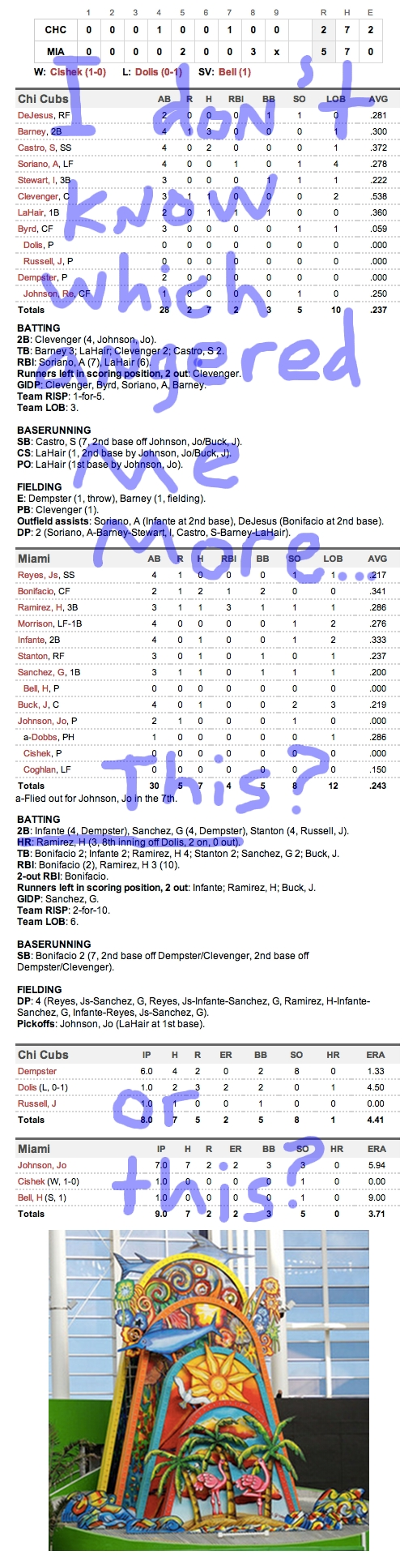 Enhanced Box Score: Cubs 2, Marlins 5 – April 17, 2012