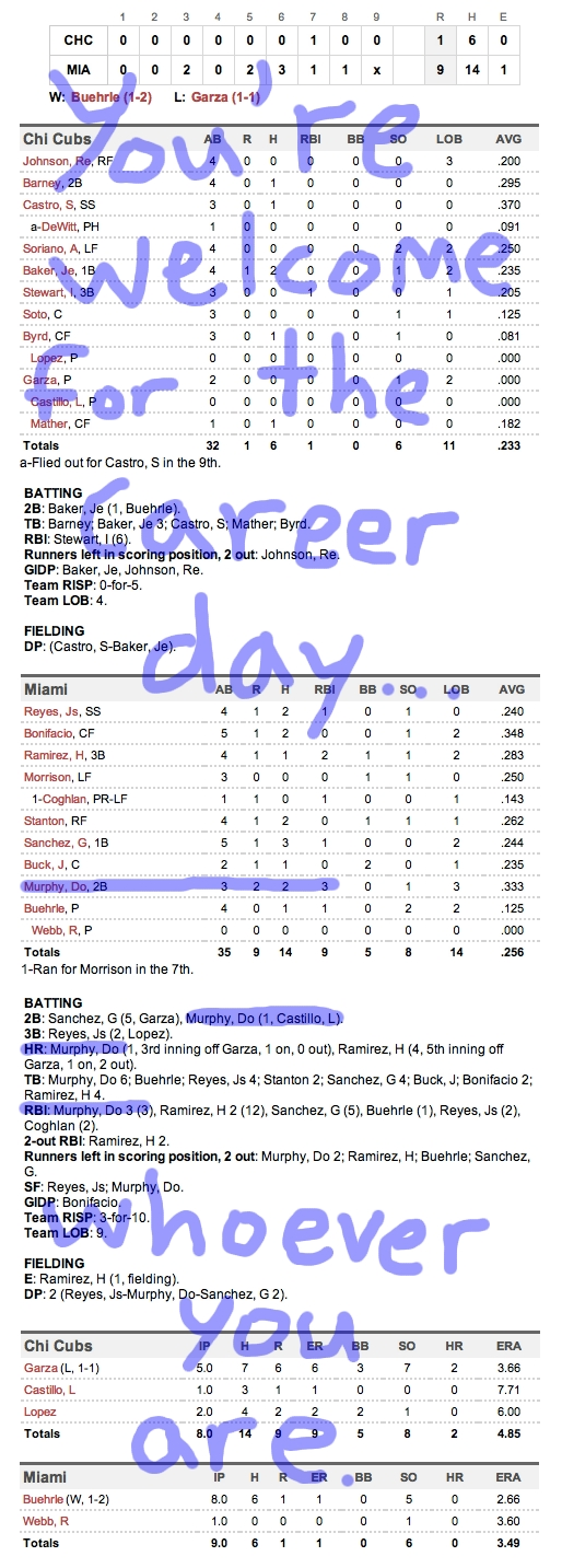 Enhanced Box Score: Cubs 1, Marlins 9 – April 18, 2012