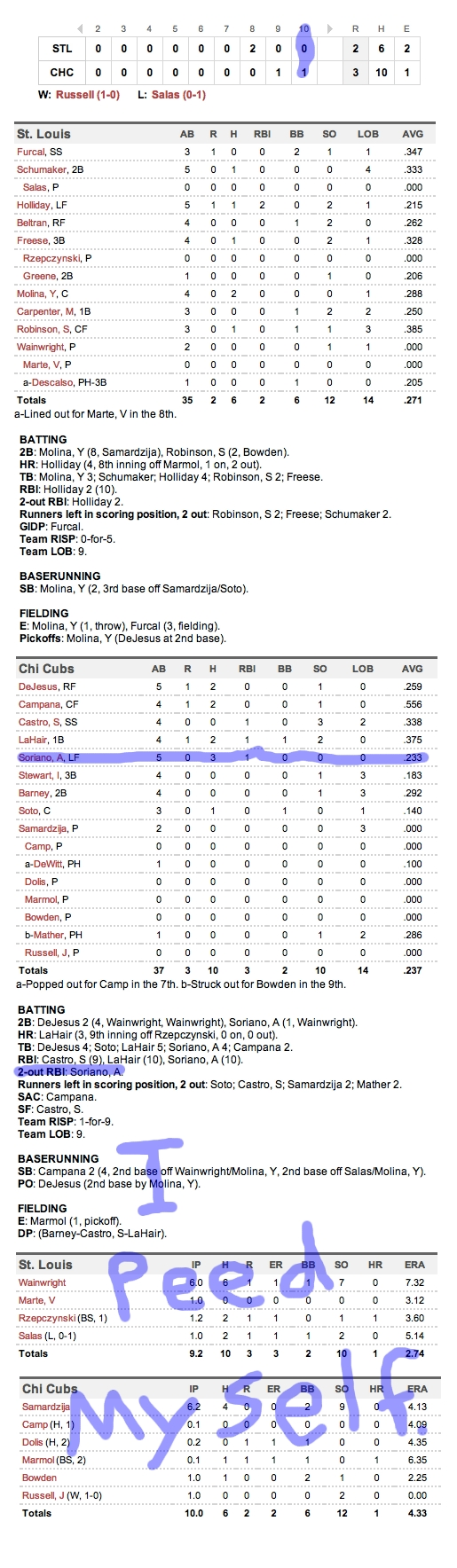 Enhanced Box Score: Cardinals 2, Cubs 3 – April 24, 2012