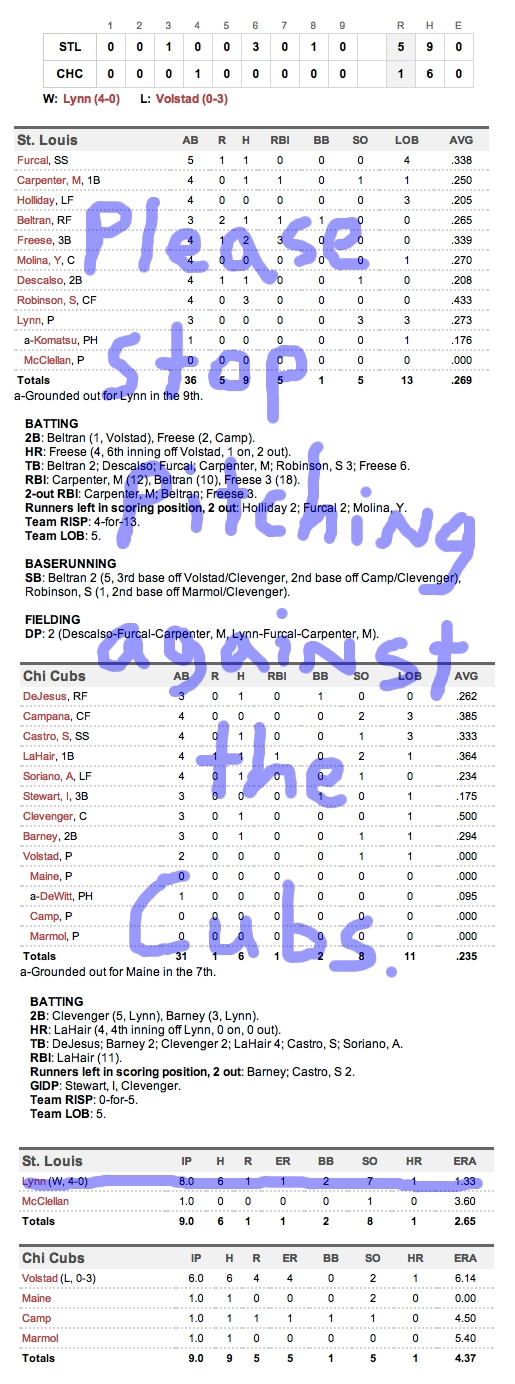 Enhanced Box Score: Cardinals 5, Cubs 1 – April 25, 2012