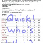 Enhanced Box Score: Cubs 5, Phillies 1 – April 27, 2012