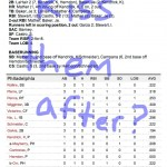 Enhanced Box Score: Cubs 5, Phillies 1 – April 29, 2012