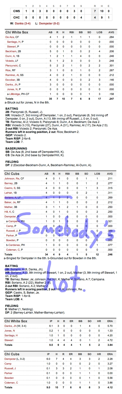 Enhanced Box Score: White Sox 7, Cubs 4 – May 19, 2012