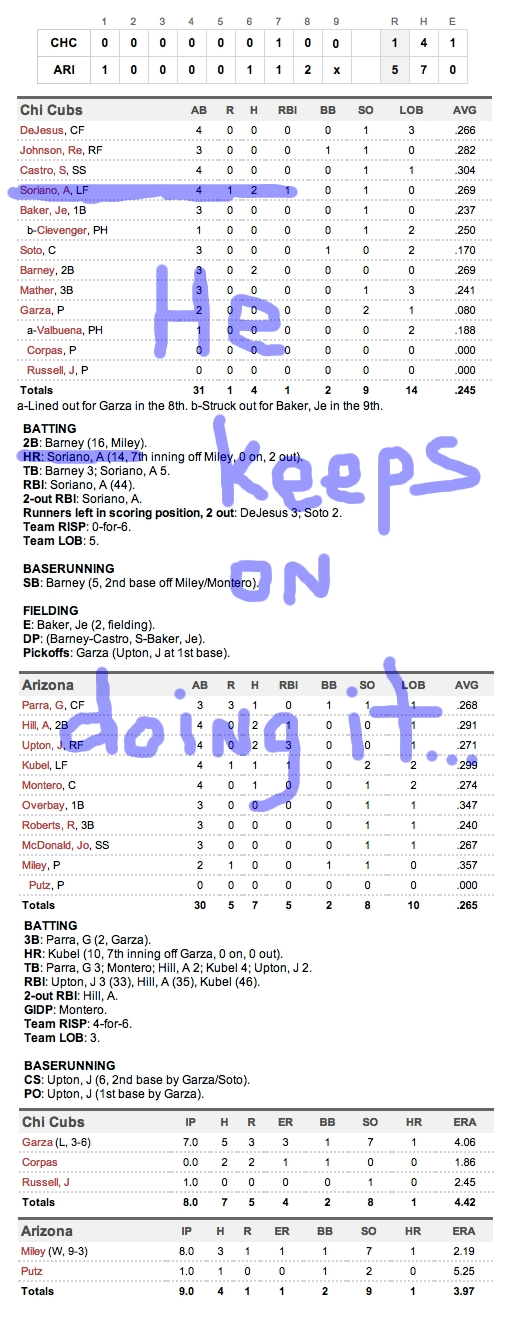 Enhanced Box Score: Cubs 1, Diamondbacks 5 – June 24, 2012