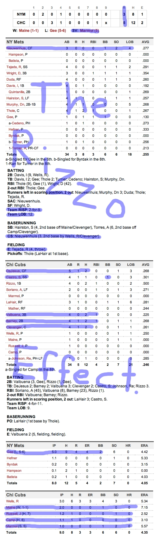 Enhanced Box Score: Mets 3, Cubs 5 – June 26, 2012