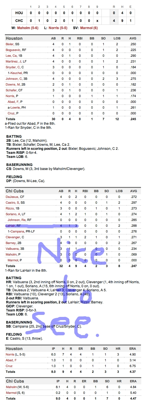 Enhanced Box Score: Astros 0, Cubs 4 – June 29, 2012