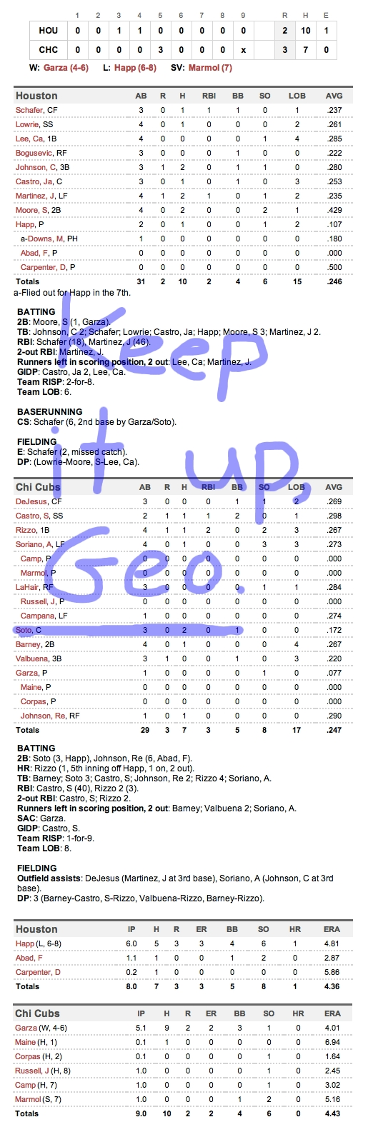 Enhanced Box Score: Astros 2, Cubs 3 – June 30, 2012