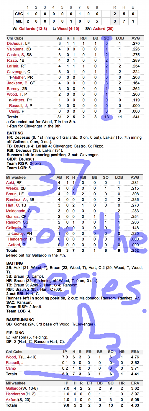 Enhanced Box Score: Cubs 2, Brewers 3 – August 22, 2012
