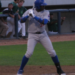 Prospects' Progress: Soler and Wells
