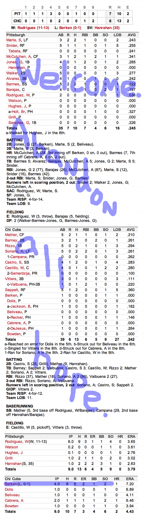Enhanced Box Score: Pirates 7, Cubs 6 – September 15, 2012