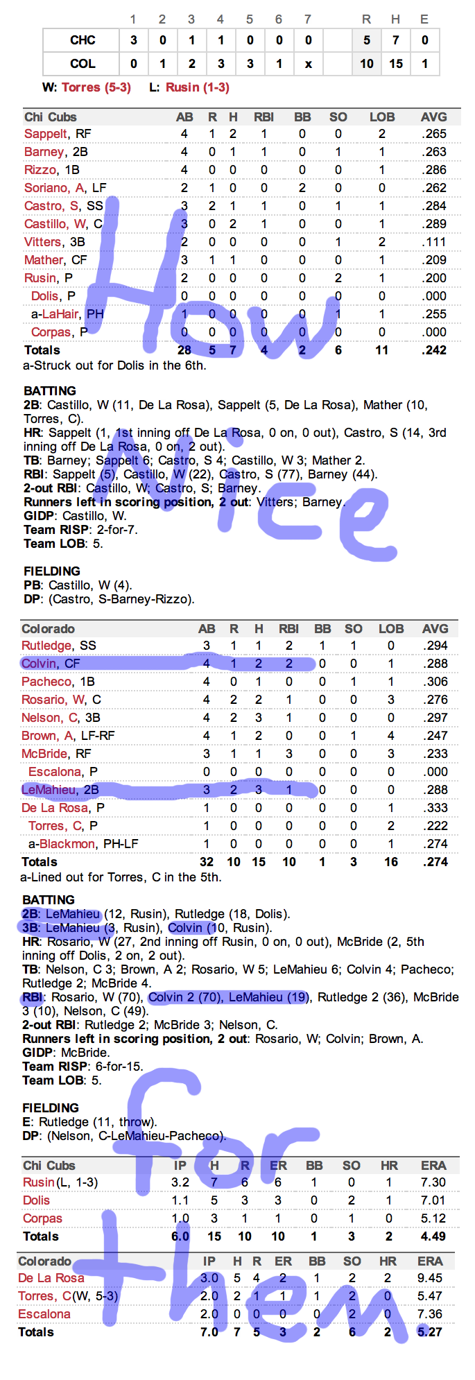 Enhanced Box Score: Cubs 5, Rockies 10 – September 25, 2012