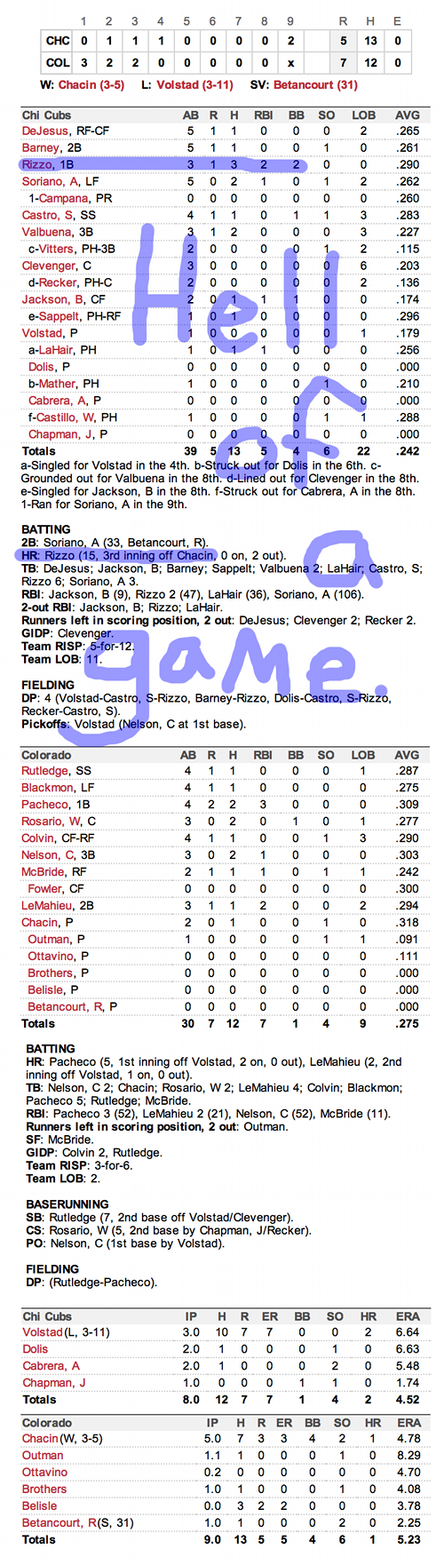 Enhanced Box Score: Cubs 5, Rockies 7 – September 27, 2012