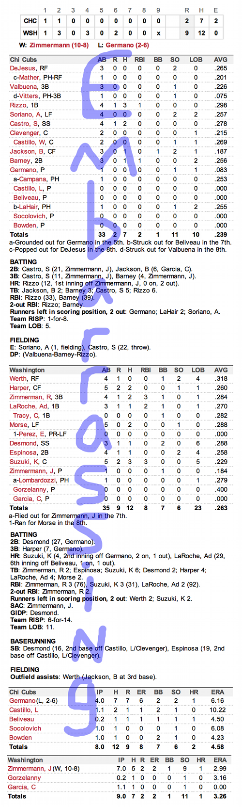 Enhanced Box Score: Cubs 2, Nationals 9 – September 6, 2012