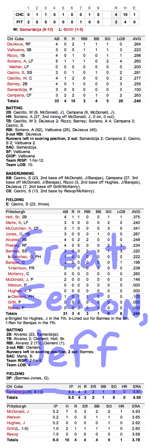 Enhanced Box Score: Cubs 4, Pirates 3 – September 8, 2012