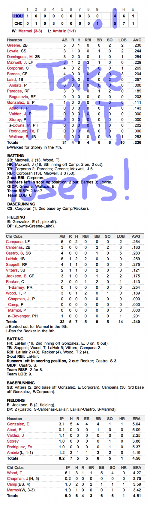 Enhanced Box Score: Astros 4, Cubs 5 – October 3, 2012