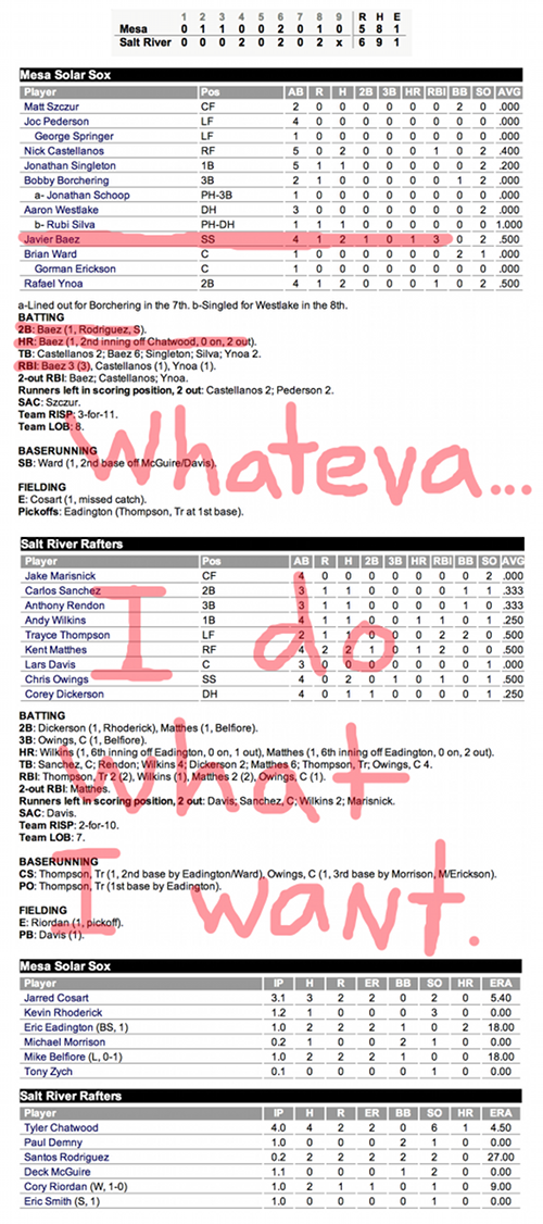 Enhanced AFL Box Score: Mesa Solar Sox 5, Salt River Rafters 6 – October 9, 2012