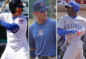 A Couple Positive Prospect Bits: Almora Wins an Award, Soler Moves Up the Rankings