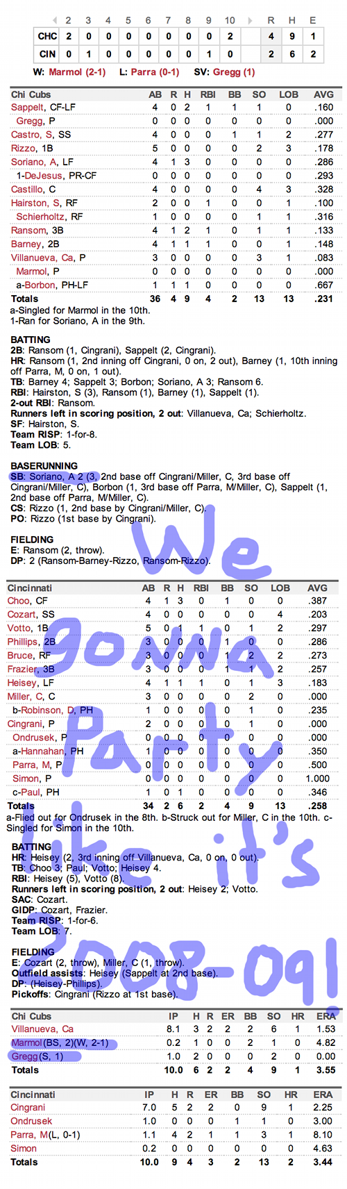 Enhanced Box Score: Cubs 4, Reds 2 – April 23, 2013