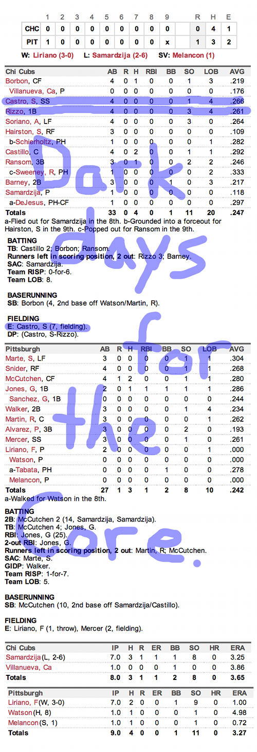 Enhanced Box Score: Cubs 0, Pirates 1 – May 22, 2013