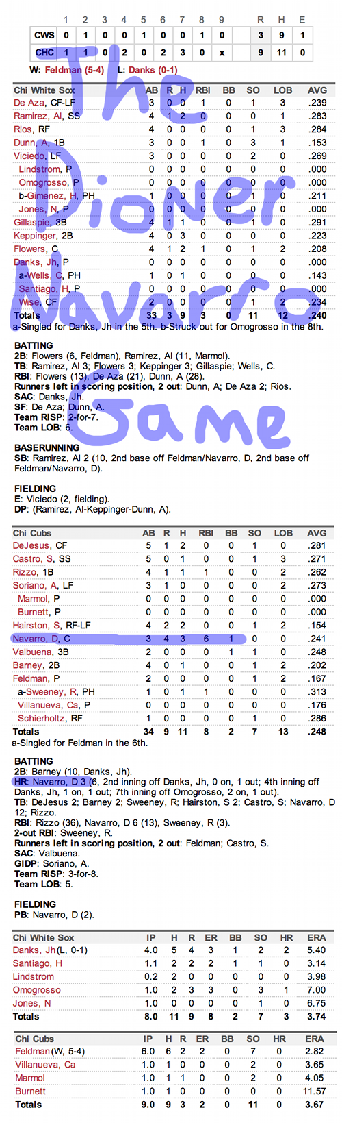 Enhanced Box Score: White Sox 3, Cubs 9 – May 29, 2013