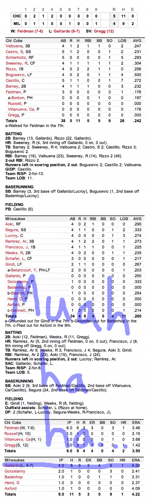 Enhanced Box Score: Cubs 5, Brewers 4 – June 26, 2013