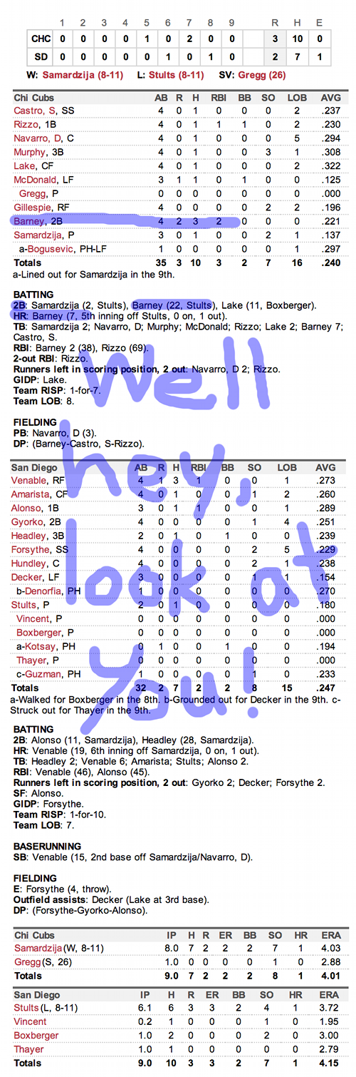 Enhanced Box Score: Cubs 3, Padres 2 – August 24, 2013