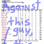 Enhanced Box Score: Phillies 3, Cubs 4 – August 31, 2013