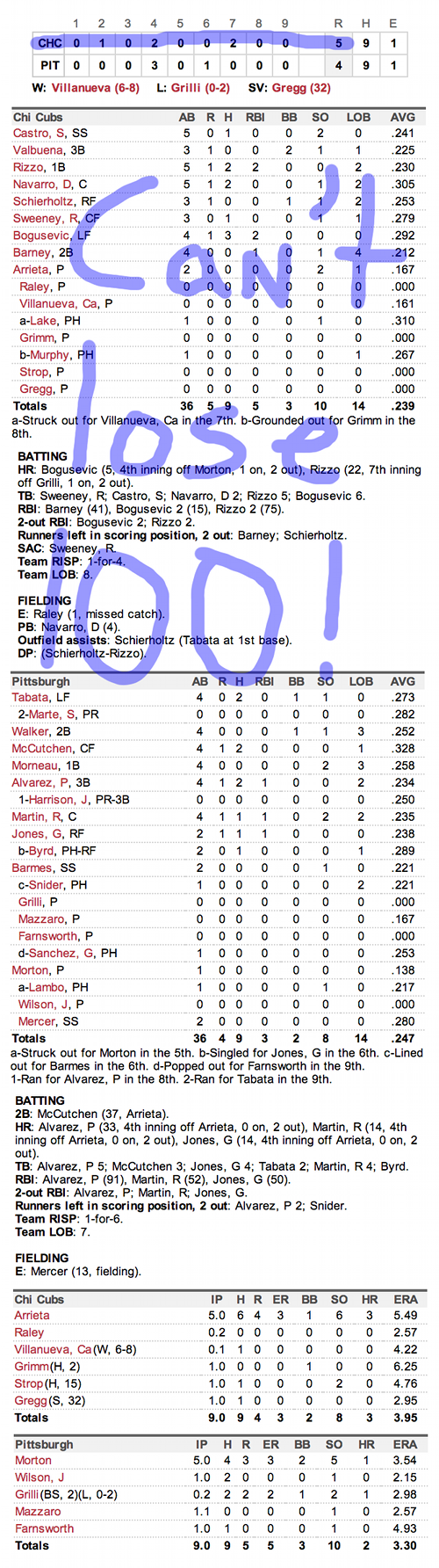 Enhanced Box Score: Cubs 5, Pirates 4 – September 13, 2013