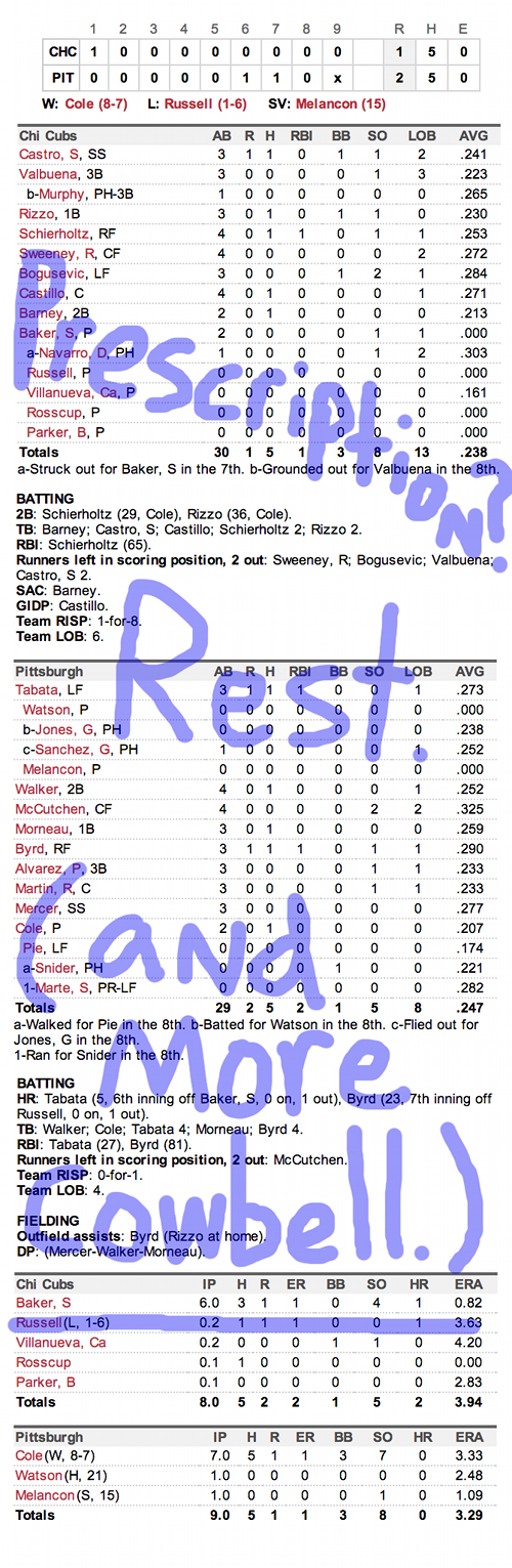Enhanced Box Score: Cubs 1, Pirates 2 – September 14, 2013