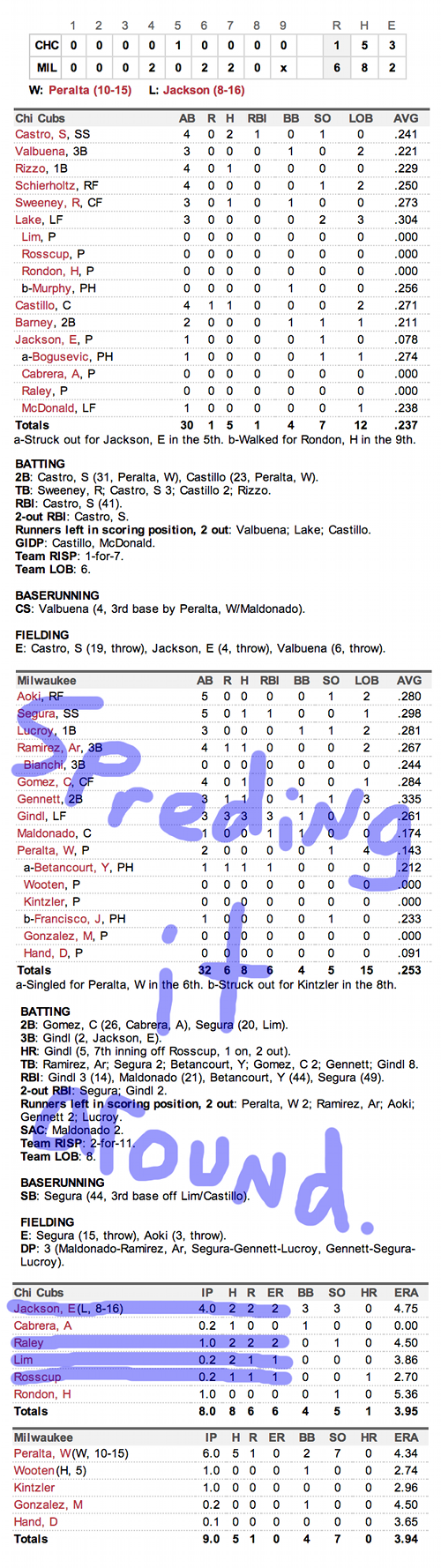 Enhanced Box Score: Cubs 1, Brewers 6 – September 16, 2013