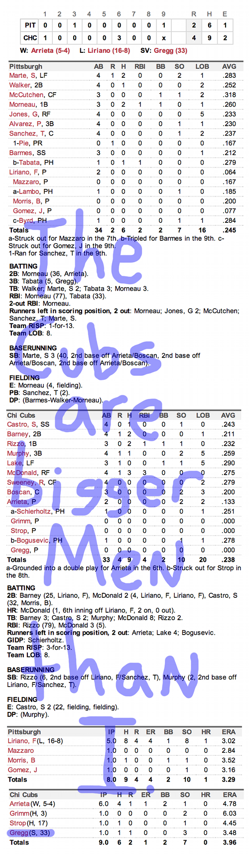 Enhanced Box Score: Pirates 2, Cubs 4 – September 25, 2013