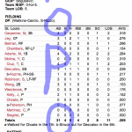 Enhanced Box Score: Cubs 0, Cardinals 4 – September 29, 2013
